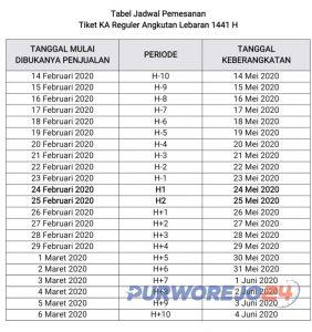 Jadwal pemesanan tiket KA Lebaran 2020