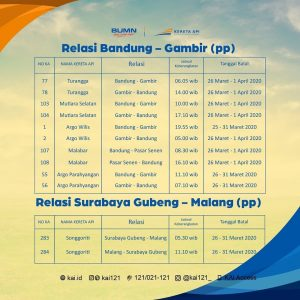 Relasi Bandung-Gambir