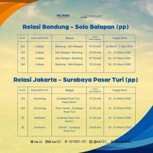 Relasi Jakarta-Pasar Turi
