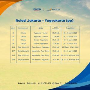 Relasi Jakarta-Yogyakarta