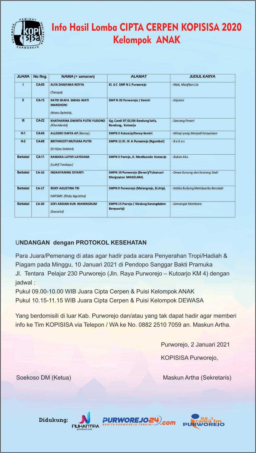 Info Hasil Lomba CIPTA CERPEN KOPISISA 2020 kelompok anak